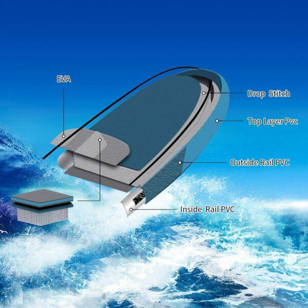 funwater_ballena_azul_tabla_paddle_surf_sup_economicas_dotshio_todos_los_complementos_todos_los_niveles_principiantes_set_valvula_stand_up_componentes