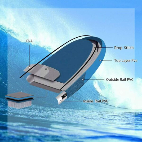 funwater_ballena_roja_tabla_paddle_surf_sup_economicas_dotshio_todos_los_complementos_composicion_baratas