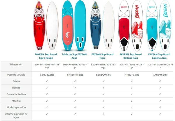 funwater_comparativa_modelos_ballena_roja_tabla_paddle_surf_sup_economicas_dotshio_todos_los_complementos